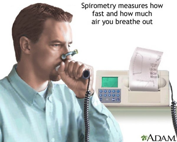 Inspiratory wheezing in adults